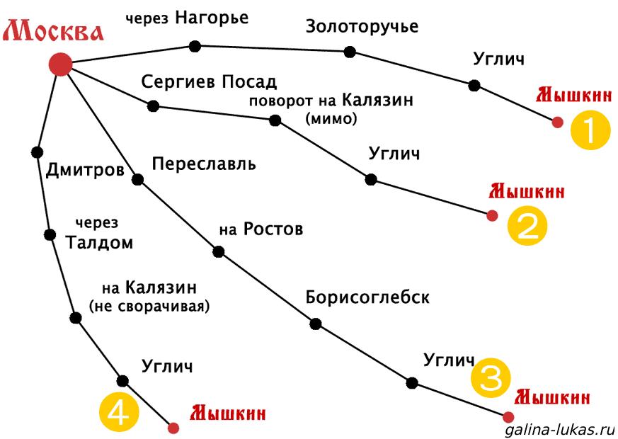 Ростов Великий и т.д.